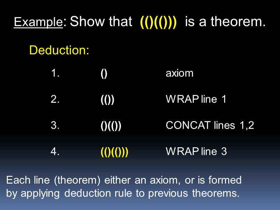 Example: Show that (()(())) is a theorem.