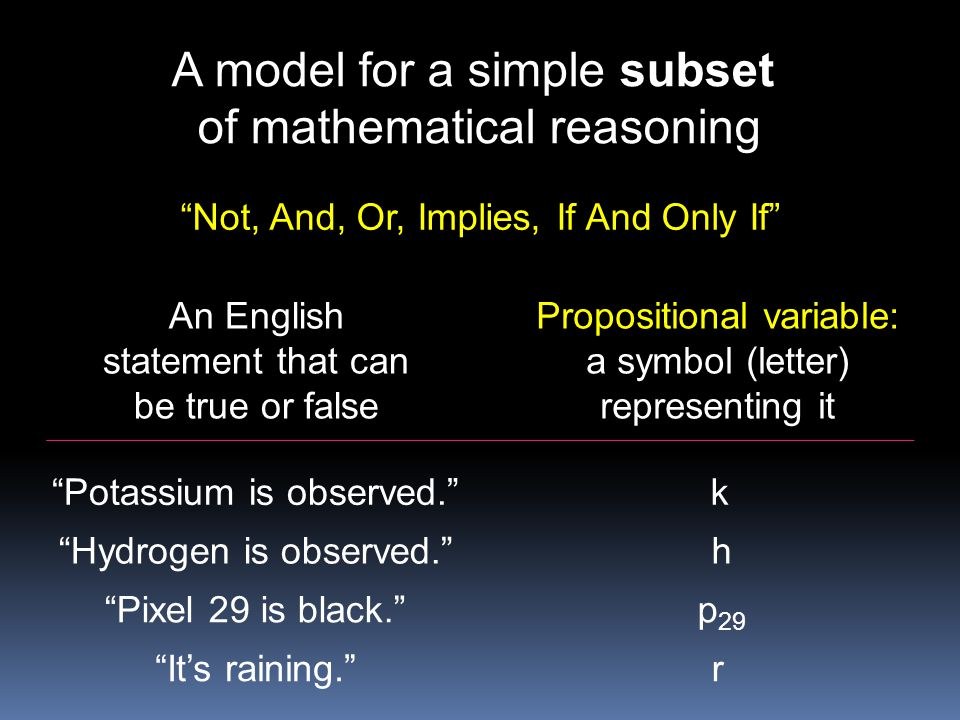 A model for a simple subset of mathematical reasoning