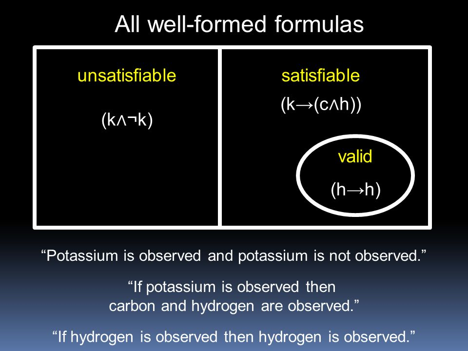 All well-formed formulas