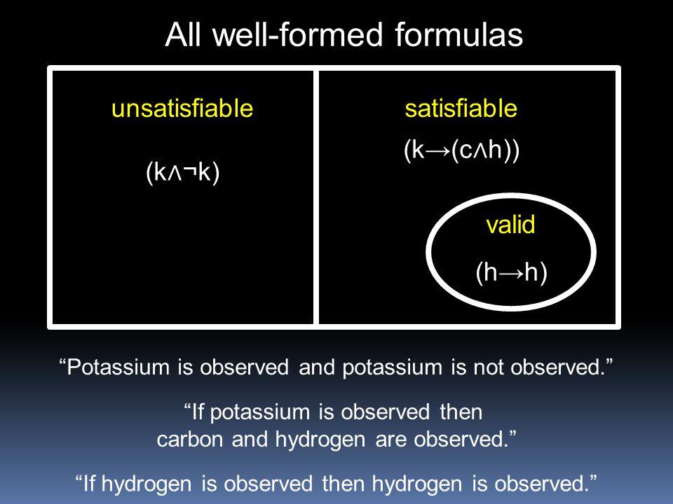 All well-formed formulas
