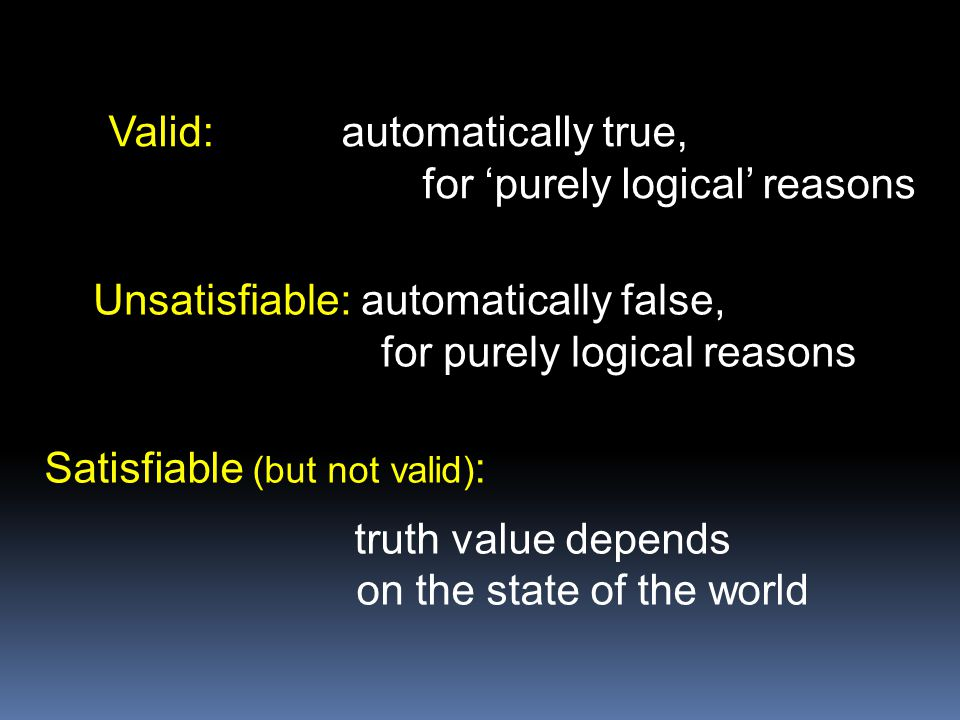 Valid: automatically true, for 'purely logical' reasons