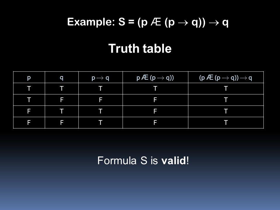 Truth table Example: S = (p Æ (p  q))  q Formula S is valid! p q