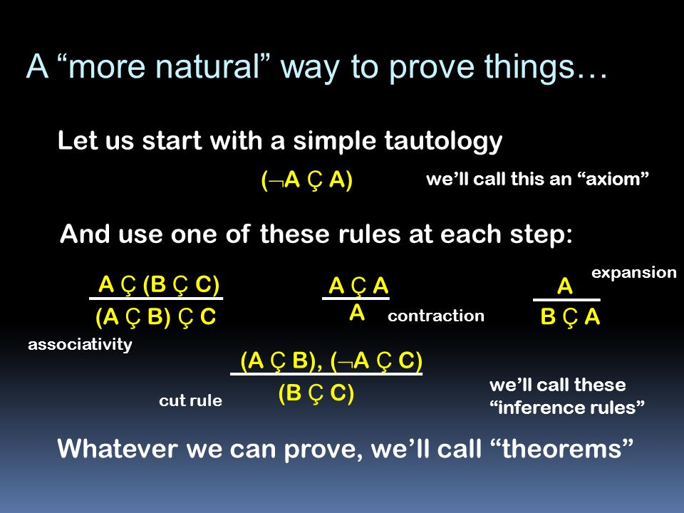 A more natural way to prove things…
