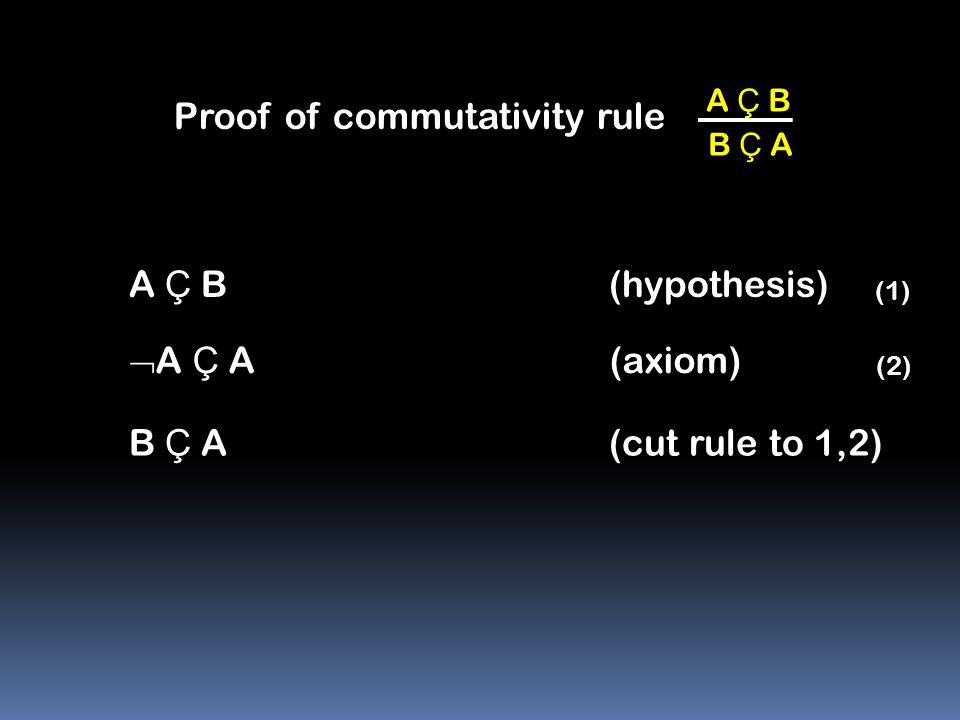 Proof of commutativity rule