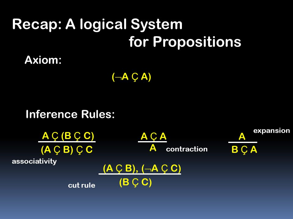 Recap: A logical System for Propositions