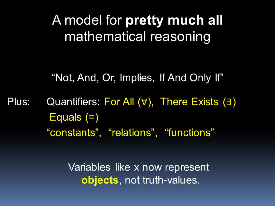 A model for pretty much all mathematical reasoning
