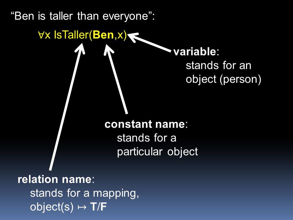 Ben is taller than everyone :