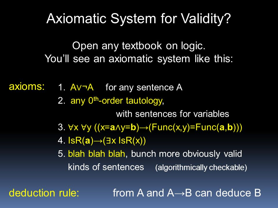 Axiomatic System for Validity