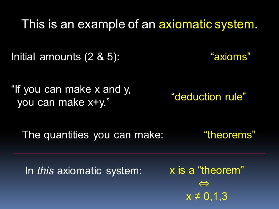 This is an example of an axiomatic system.