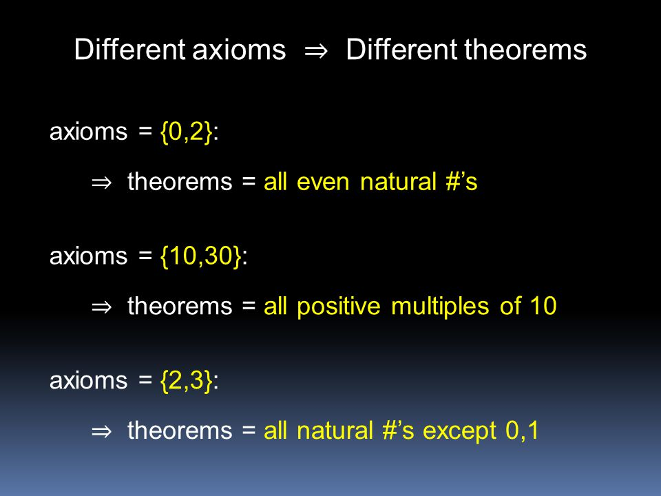 Different axioms ⇒ Different theorems