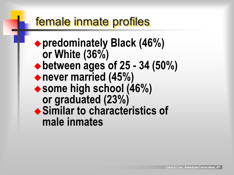 female inmate profiles