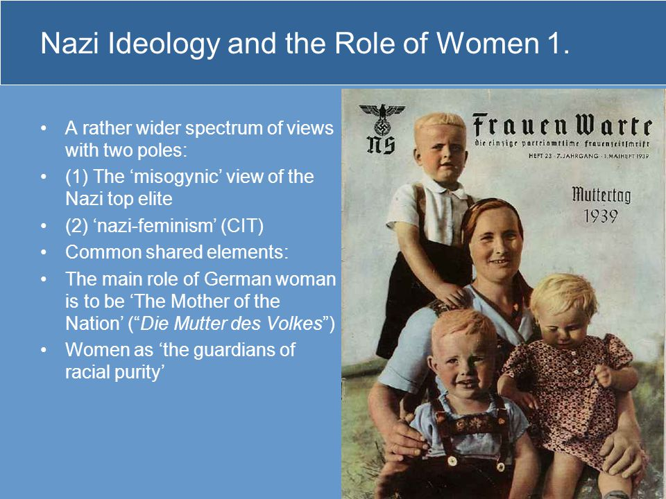 Nazi Ideology and the Role of Women 1.