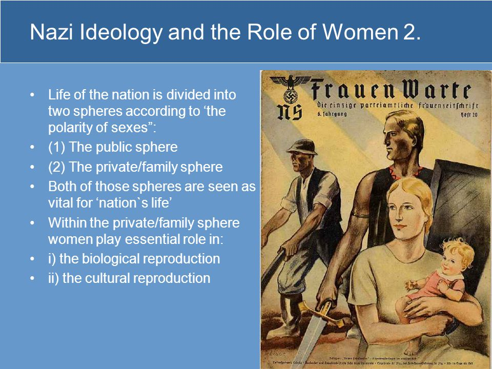 Nazi Ideology and the Role of Women 2.