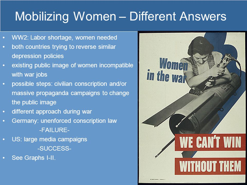 Mobilizing Women – Different Answers