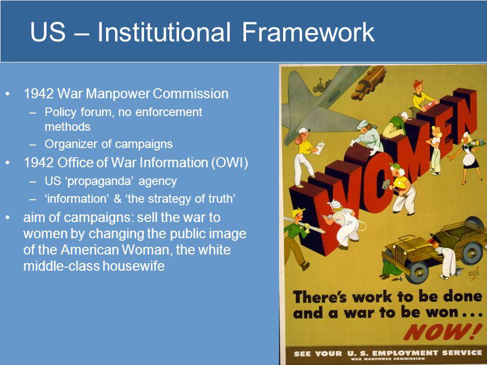 US – Institutional Framework