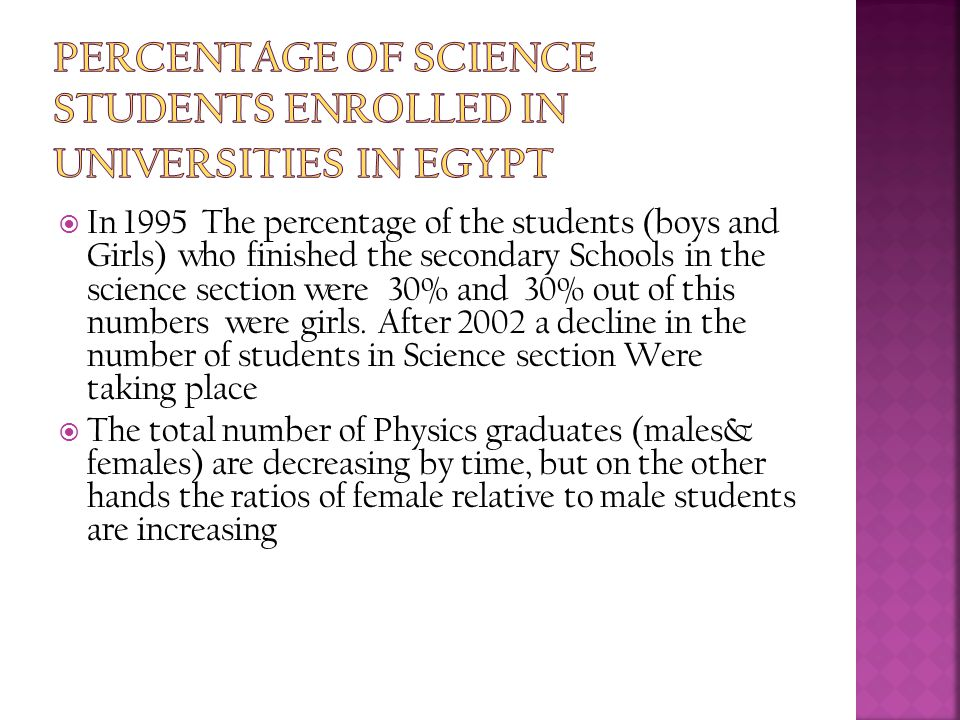 Percentage of Science Students Enrolled In Universities In Egypt