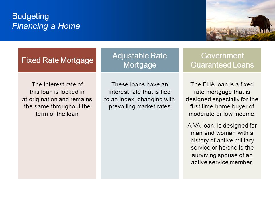 Budgeting Financing a Home Fixed Rate Mortgage