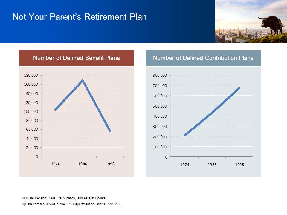 Not Your Parent's Retirement Plan