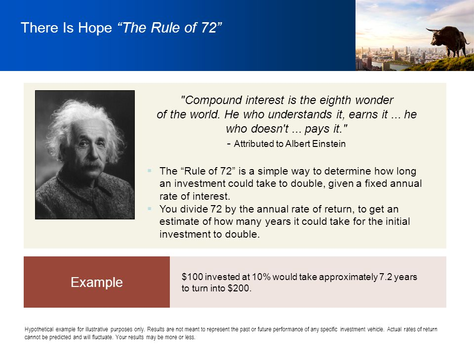There Is Hope The Rule of 72