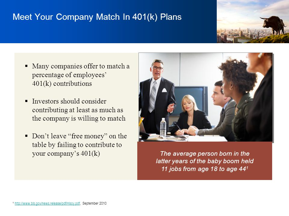 Meet Your Company Match In 401(k) Plans