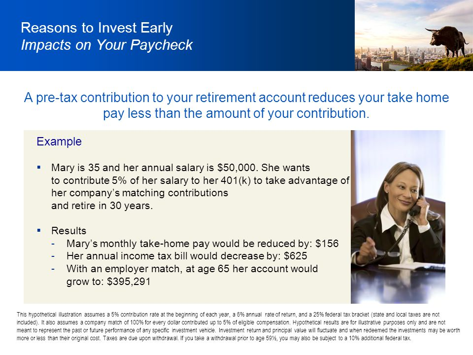 Reasons to Invest Early Impacts on Your Paycheck