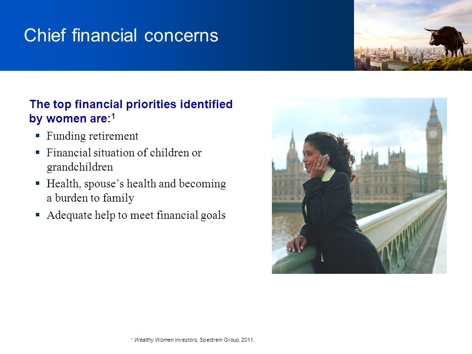 Chief financial concerns