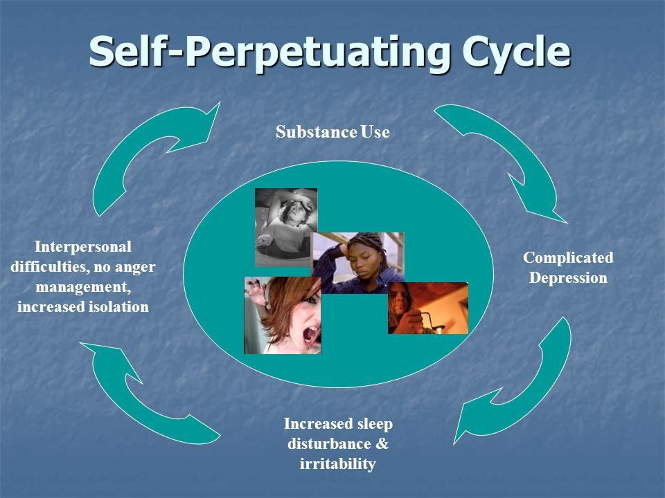 Self-Perpetuating Cycle