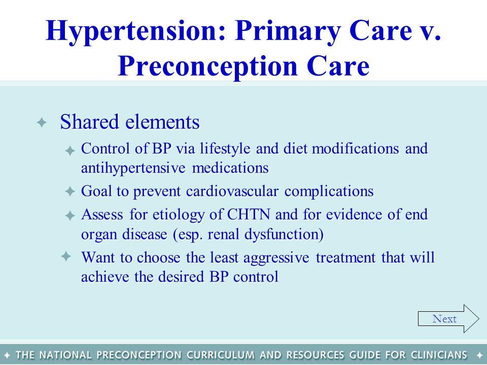 Hypertension: Primary Care v. Preconception Care