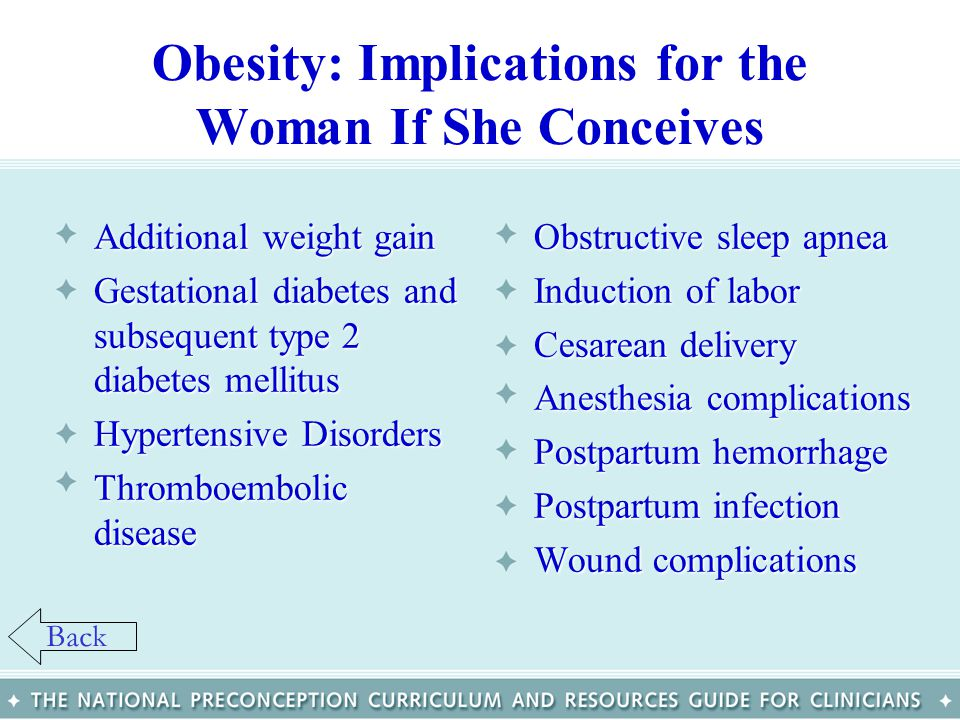 Obesity: Implications for the Woman If She Conceives