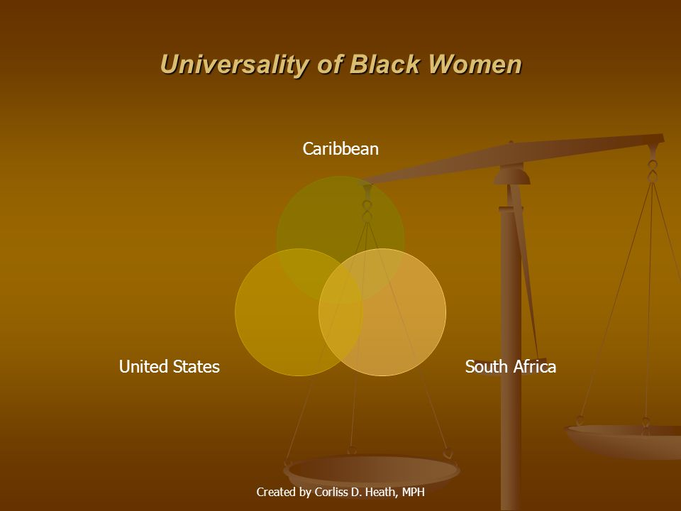 Universality of Black Women