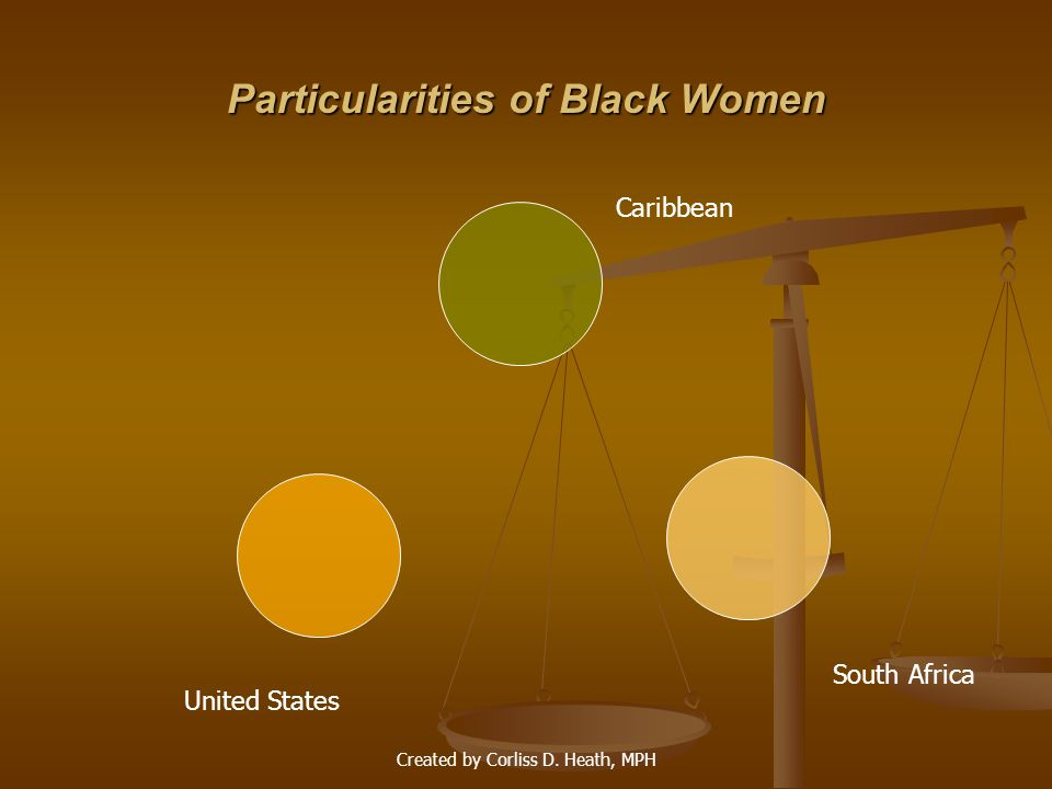 Particularities of Black Women