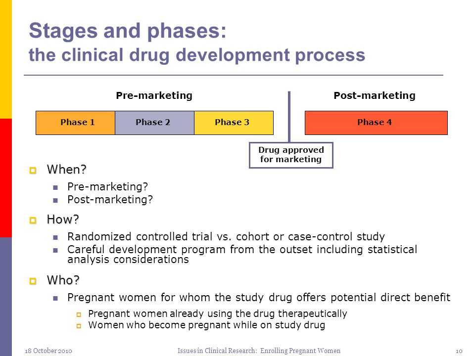 Stages and phases: the clinical drug development process
