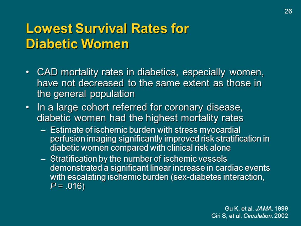 Lowest Survival Rates for Diabetic Women