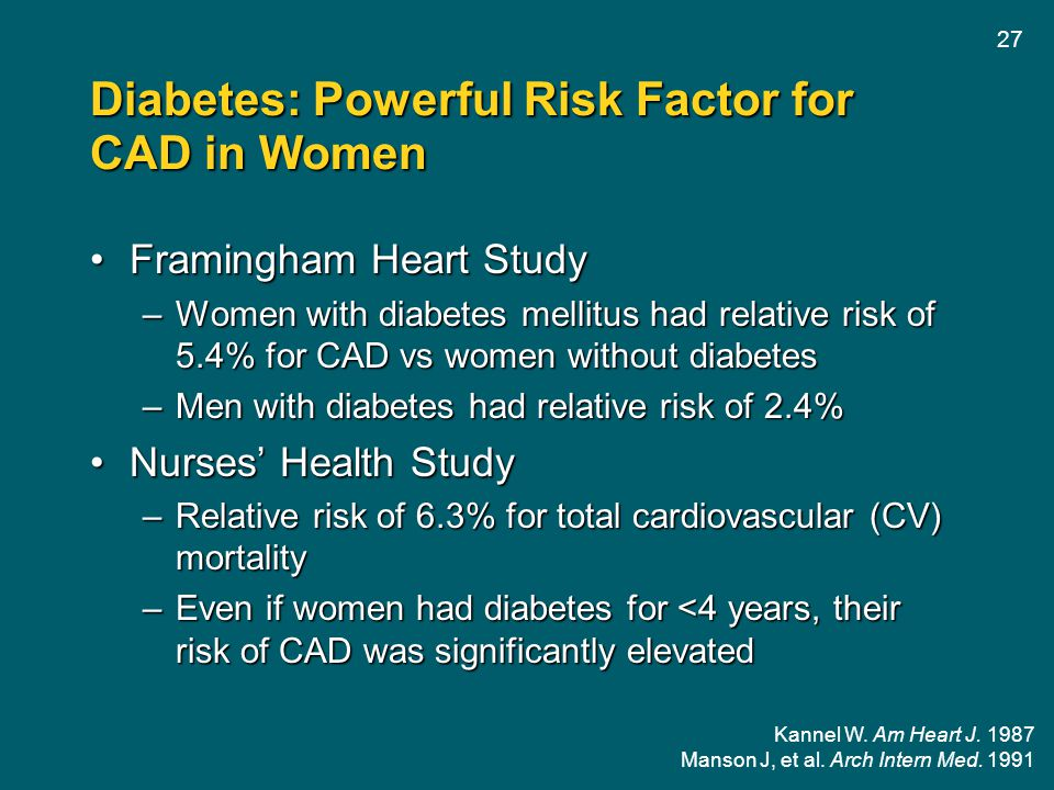 Diabetes: Powerful Risk Factor for CAD in Women