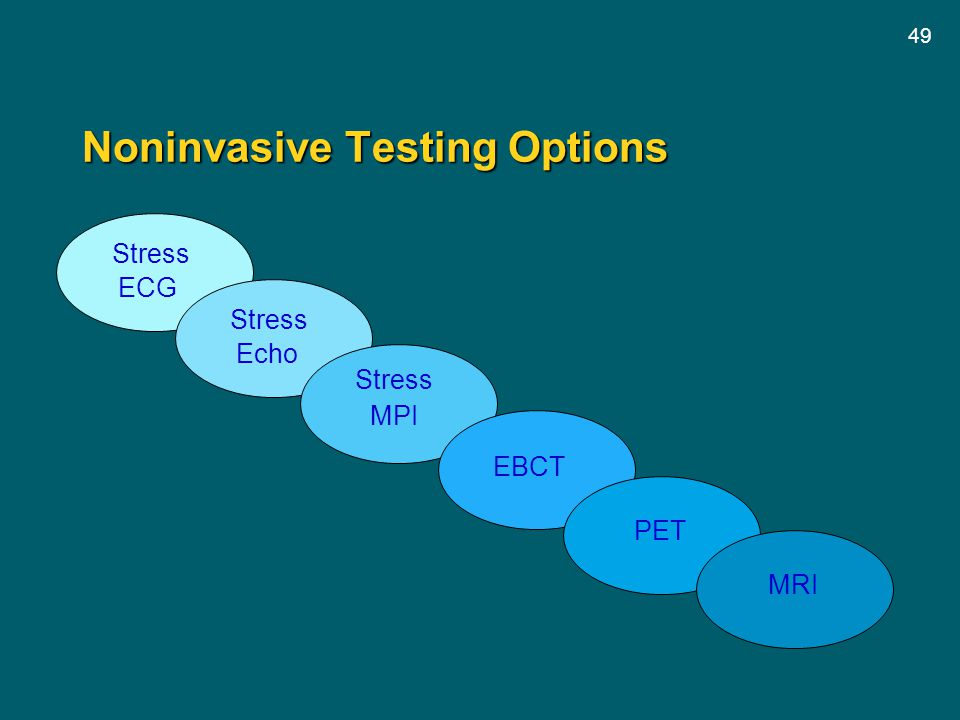 Noninvasive Testing Options