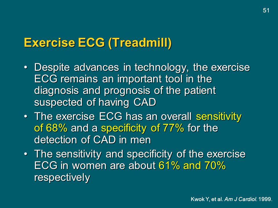 Exercise ECG (Treadmill)