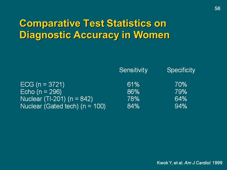 Comparative Test Statistics on Diagnostic Accuracy in Women