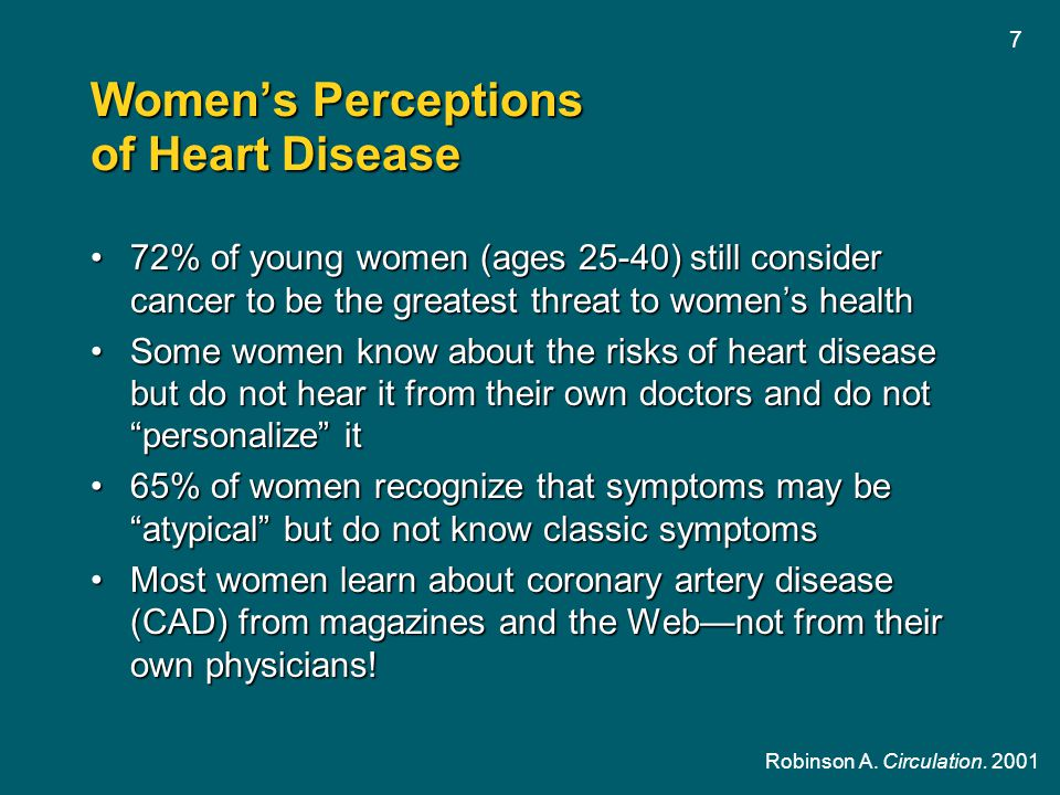 Women's Perceptions of Heart Disease