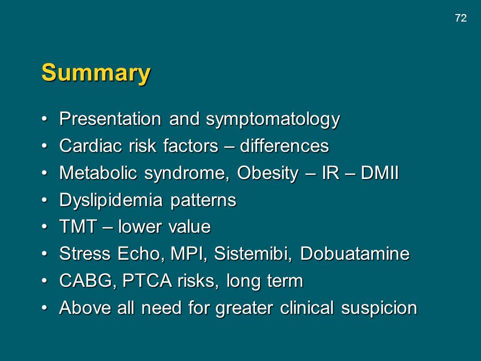 Summary Presentation and symptomatology