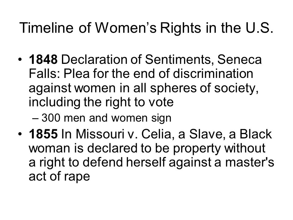 Timeline of Women's Rights in the U.S.