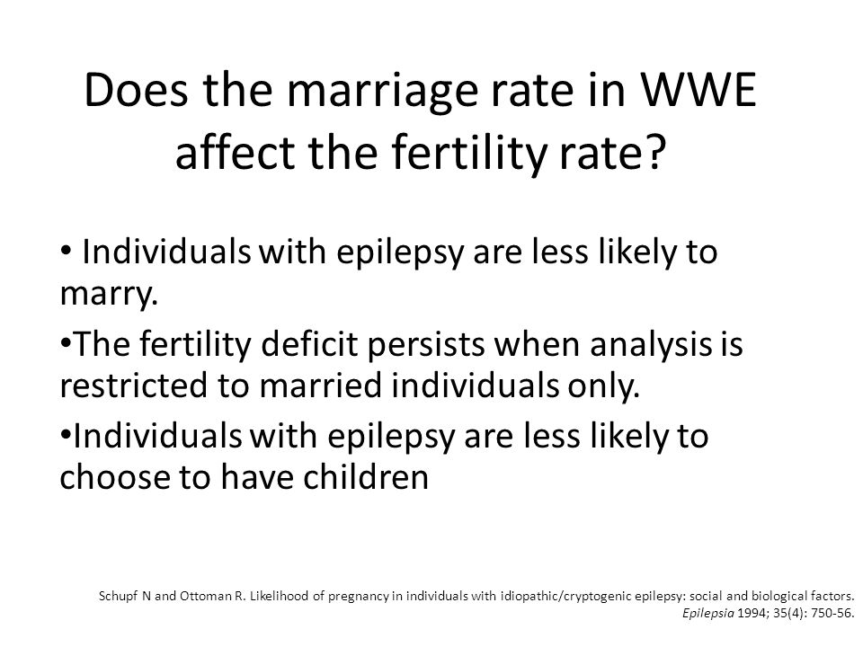 Does the marriage rate in WWE affect the fertility rate