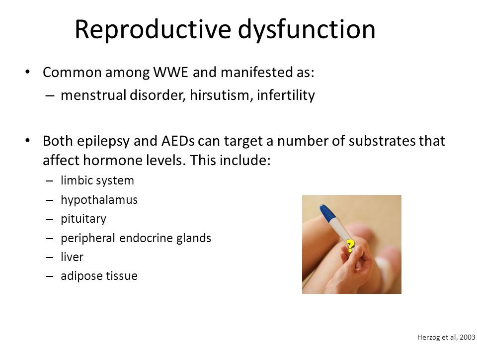 Reproductive dysfunction