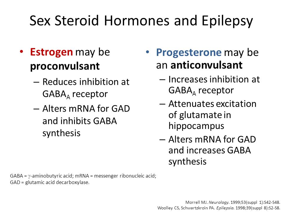 Sex Steroid Hormones and Epilepsy