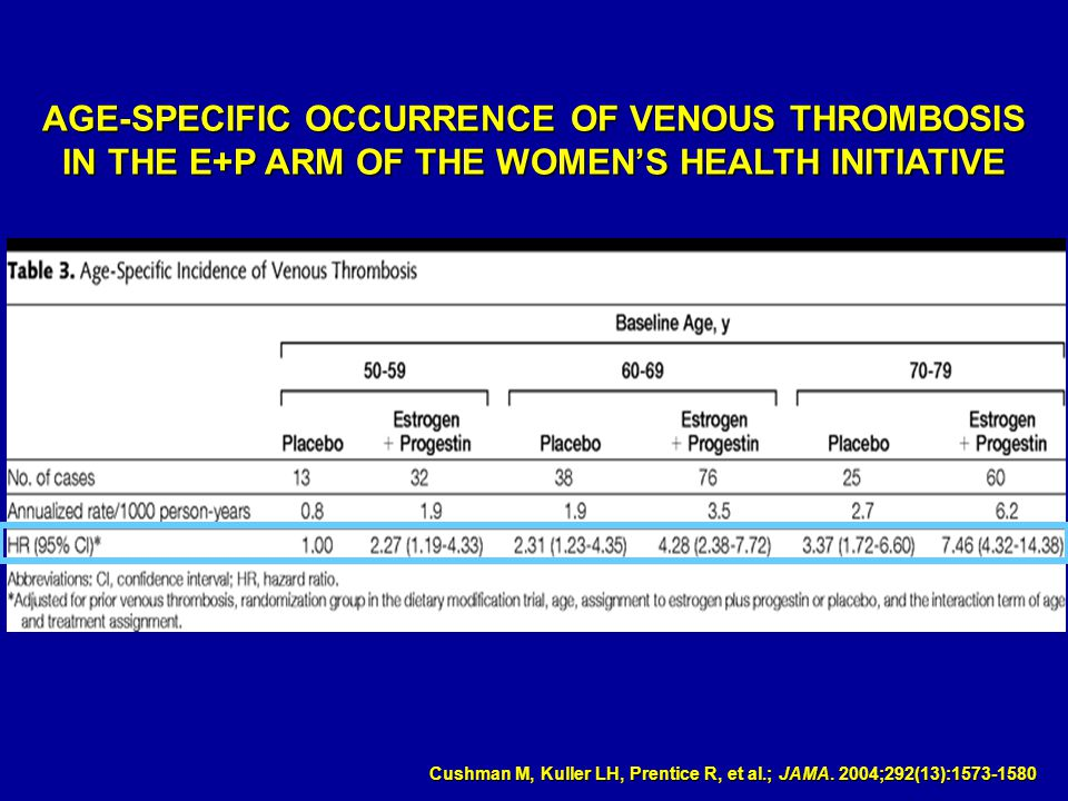 AGE-SPECIFIC OCCURRENCE OF VENOUS THROMBOSIS IN THE E+P ARM OF THE WOMEN'S HEALTH INITIATIVE