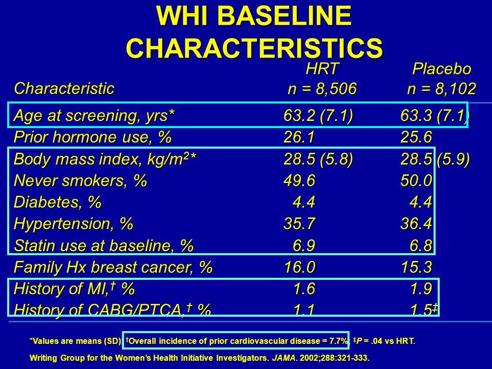 WHI BASELINE CHARACTERISTICS