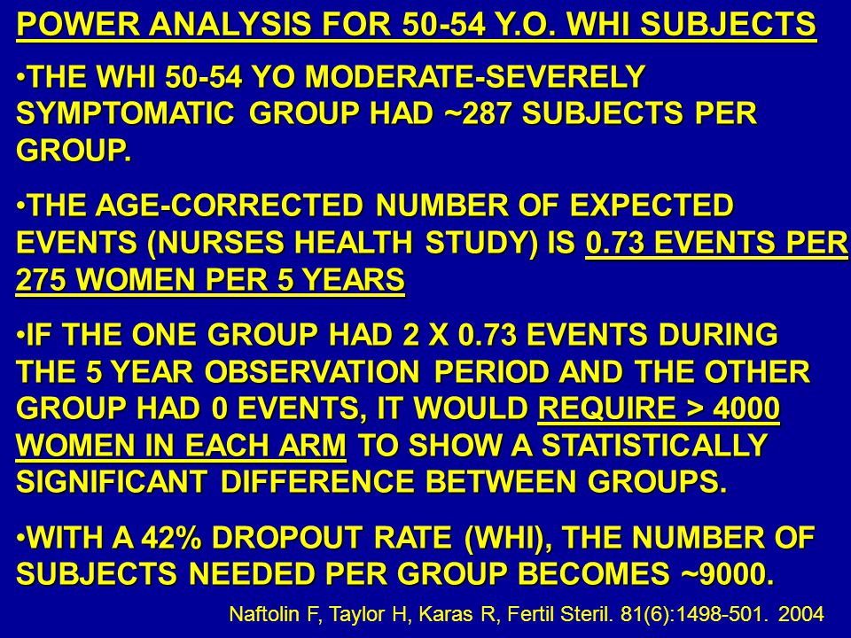 POWER ANALYSIS FOR 50-54 Y.O. WHI SUBJECTS