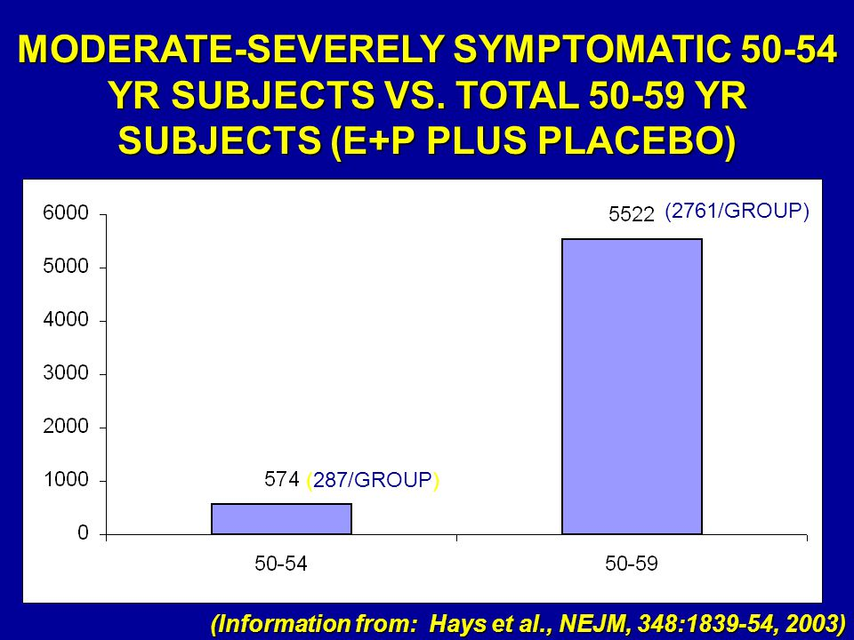 (Information from: Hays et al., NEJM, 348:1839-54, 2003)