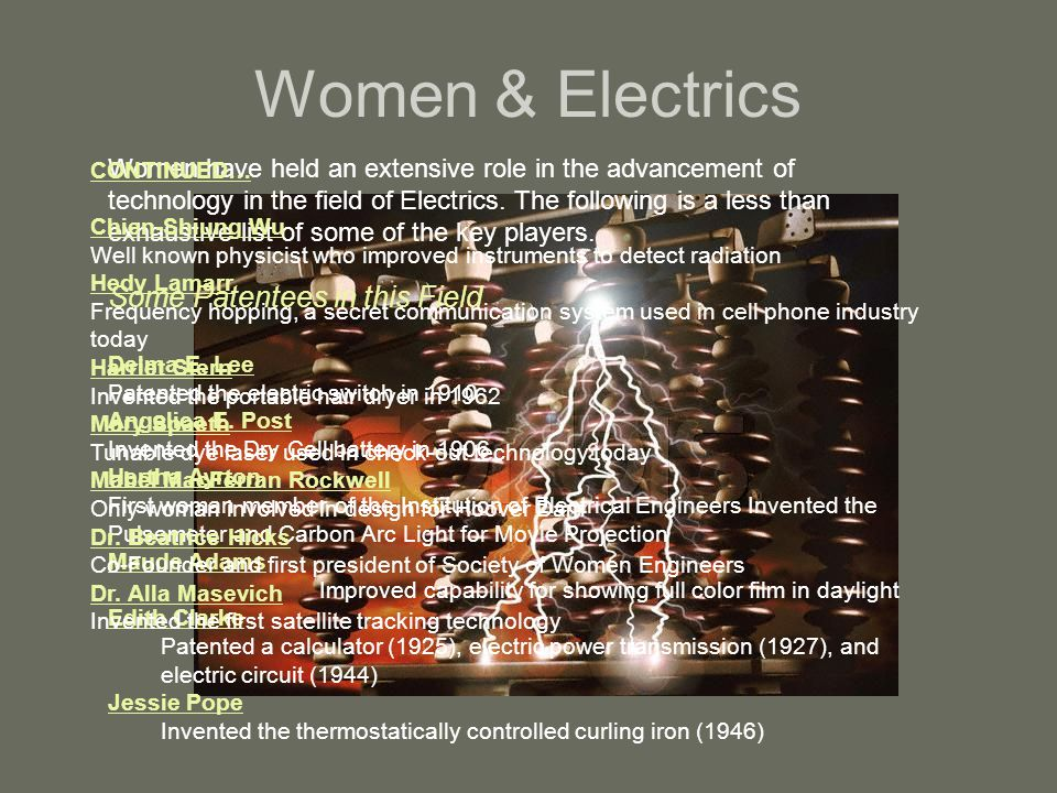 Women & Electrics Some Patentees in this Field