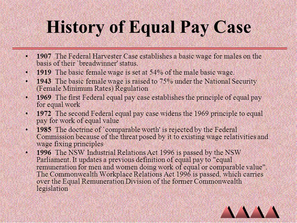 History of Equal Pay Case