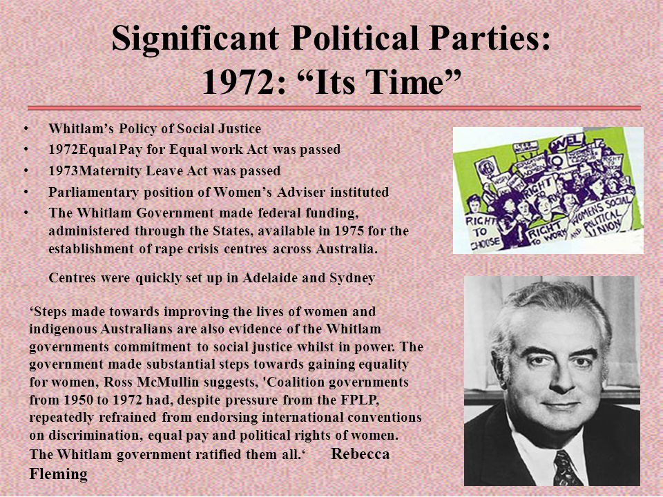 Significant Political Parties: 1972: Its Time